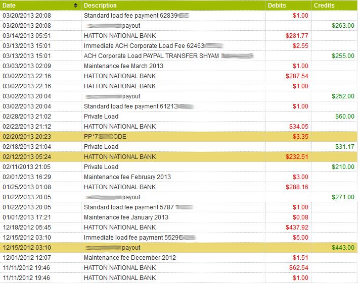 Few Payoneer Transactions