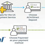 Payoneer හරහා PayPal මුදල් නීත්යානුකූලව ලංකාවට ගන්න