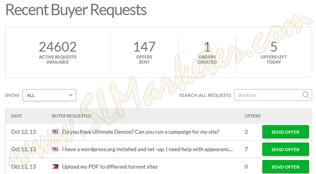 Fiverr V2 Buyer Requests Feature